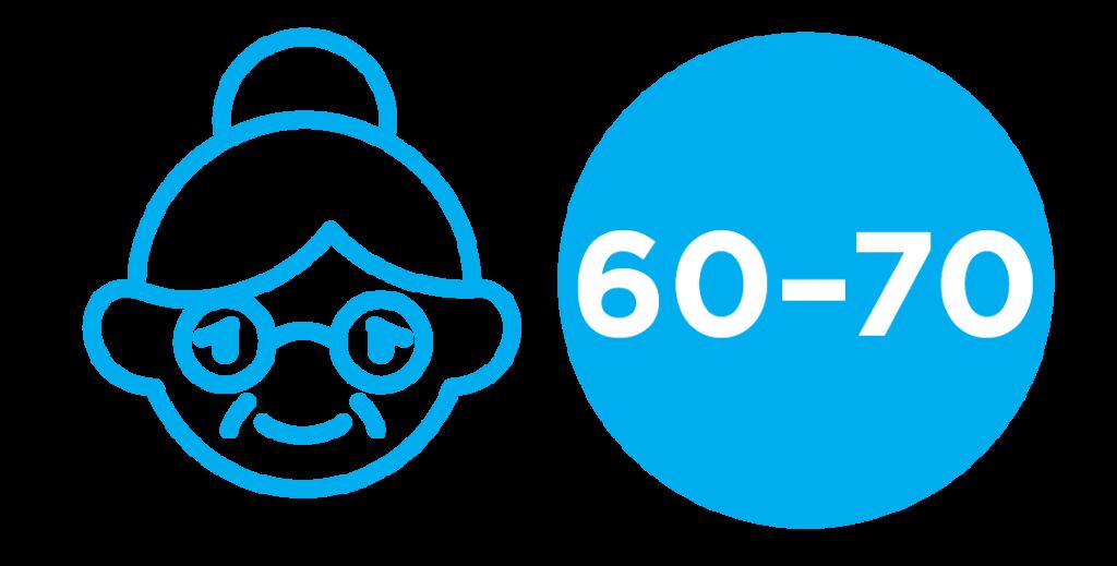 60 70 Icon